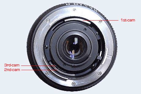 Three cam lens