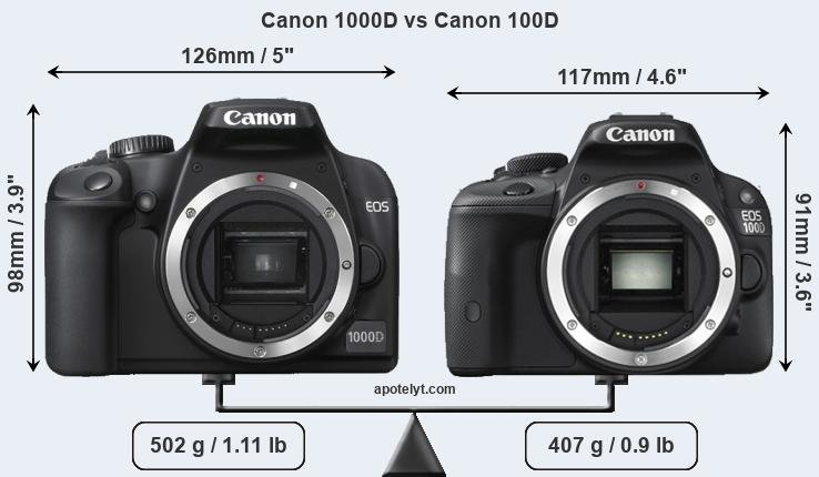Compare Canon 1000D and Canon 100D
