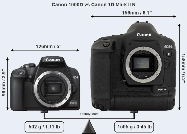 Compare Canon 1000D and Canon 1D Mark II N