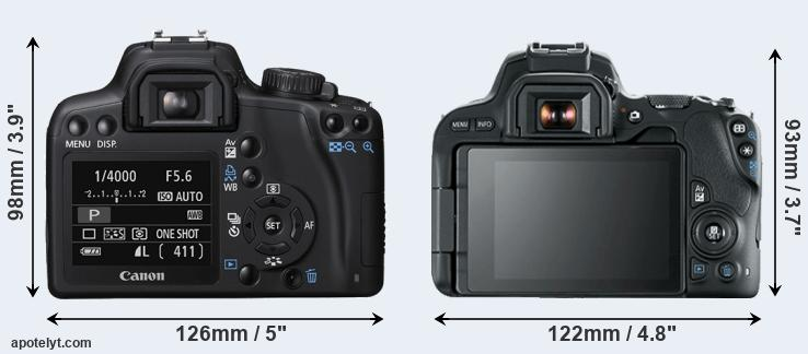 1000D and 200D rear side