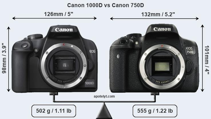 Compare Canon 1000D and Canon 750D