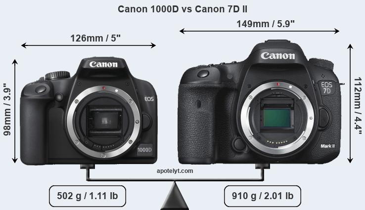 Compare Canon 1000D and Canon 7D II