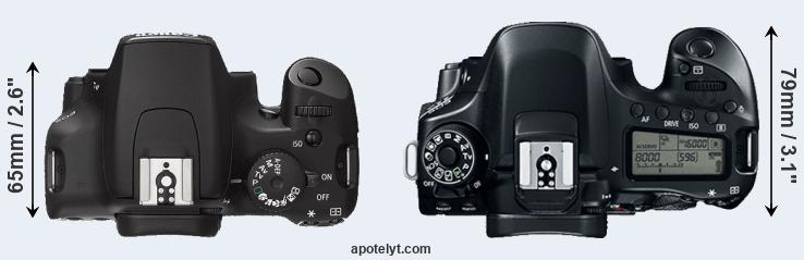 Canon 1000D vs Canon 80D Comparison Review