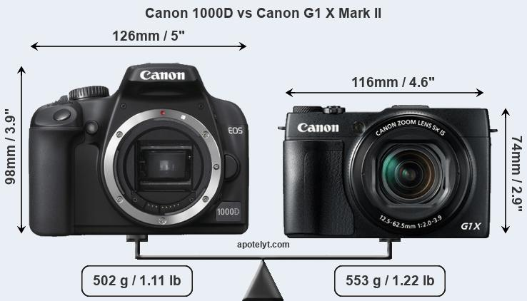Compare Canon 1000D vs Canon G1 X Mark II
