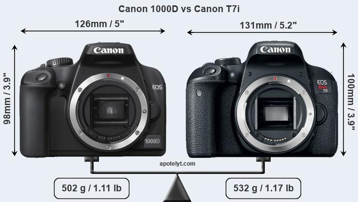 Compare Canon 1000D and Canon T7i