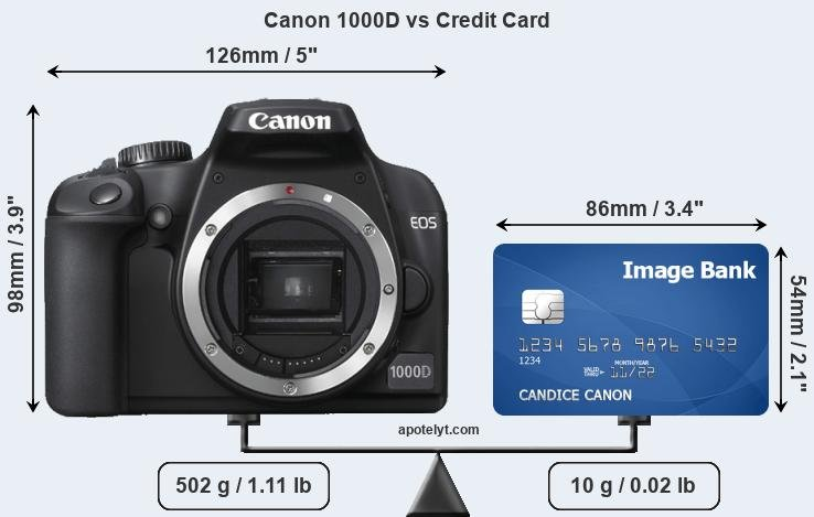 Canon 1000D vs credit card front