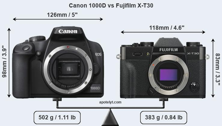 Compare Canon 1000D and Fujifilm X-T30