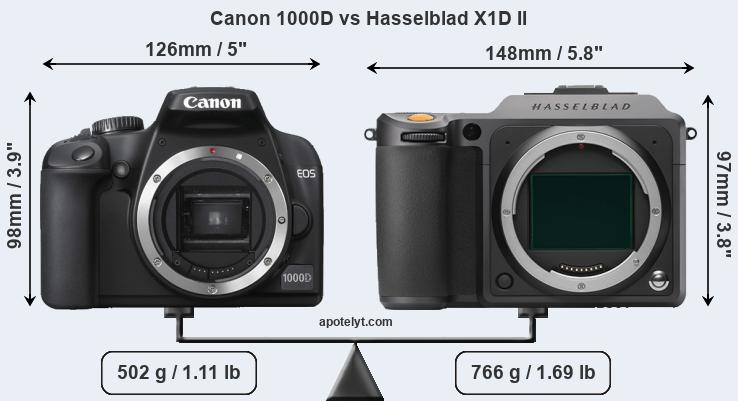 Size Canon 1000D vs Hasselblad X1D II