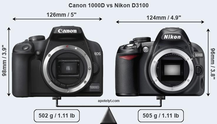 Compare Canon 1000D and Nikon D3100