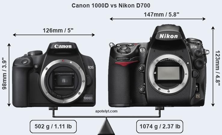 Compare Canon 1000D and Nikon D700