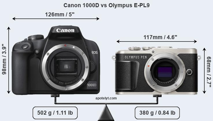 Compare Canon 1000D and Olympus E-PL9