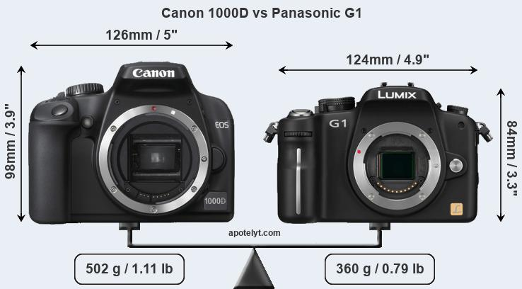 Compare Canon 1000D and Panasonic G1