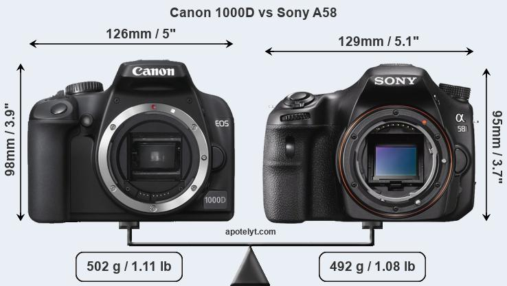 Size Canon 1000D vs Sony A58