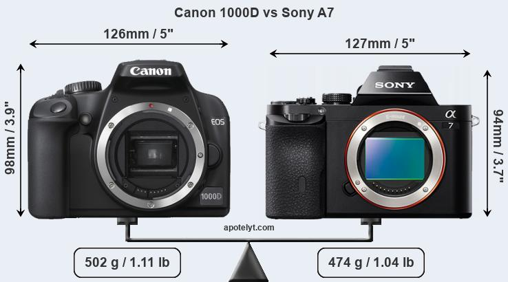 Size Canon 1000D vs Sony A7
