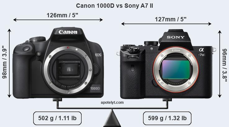 Size Canon 1000D vs Sony A7 II