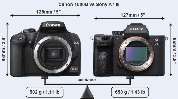 Compare Canon 1000D and Sony A7 III