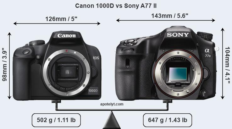 Size Canon 1000D vs Sony A77 II