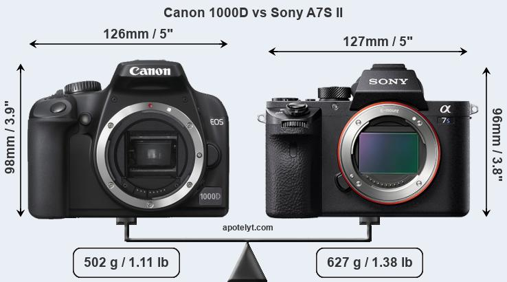 Compare Canon 1000D and Sony A7S II