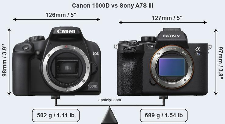 Size Canon 1000D vs Sony A7S III