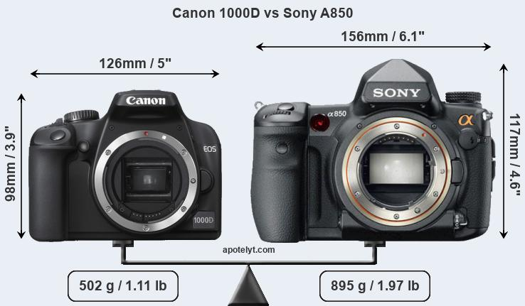 Size Canon 1000D vs Sony A850