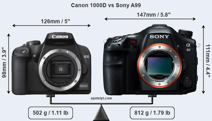 Size Canon 1000D vs Sony A99
