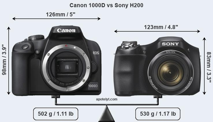 Size Canon 1000D vs Sony H200
