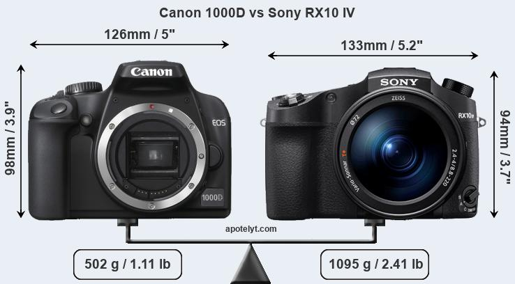 Size Canon 1000D vs Sony RX10 IV