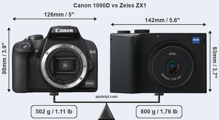 Compare Canon 1000D and Zeiss ZX1