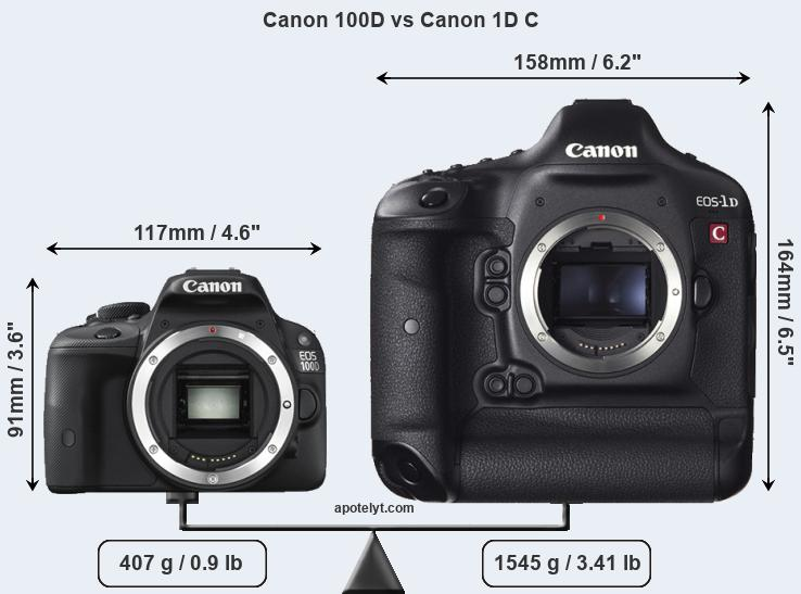 Compare Canon 100D and Canon 1D C