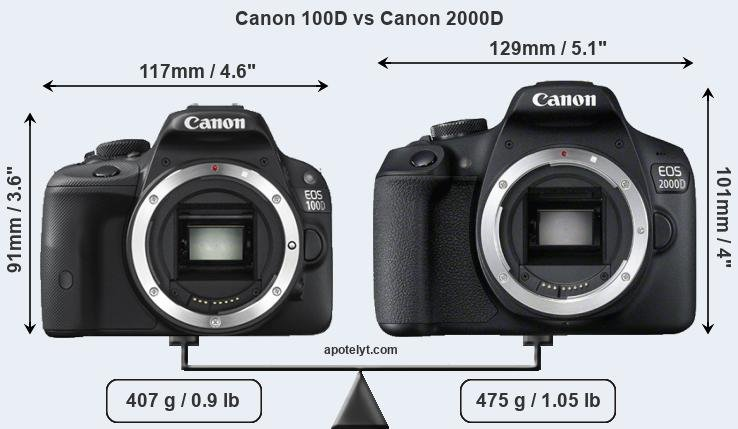 Compare Canon 100D and Canon 2000D