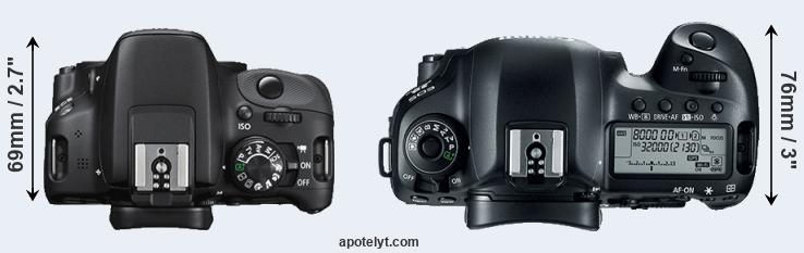 100D versus 5D Mark IV top view