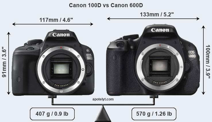 Compare canon 100d vs canon 600d