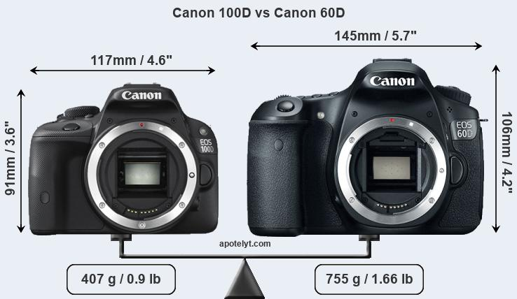 Compare Canon 100D and Canon 60D