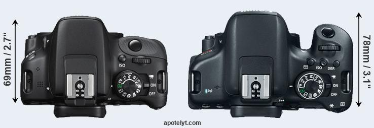 100D versus 750D top view