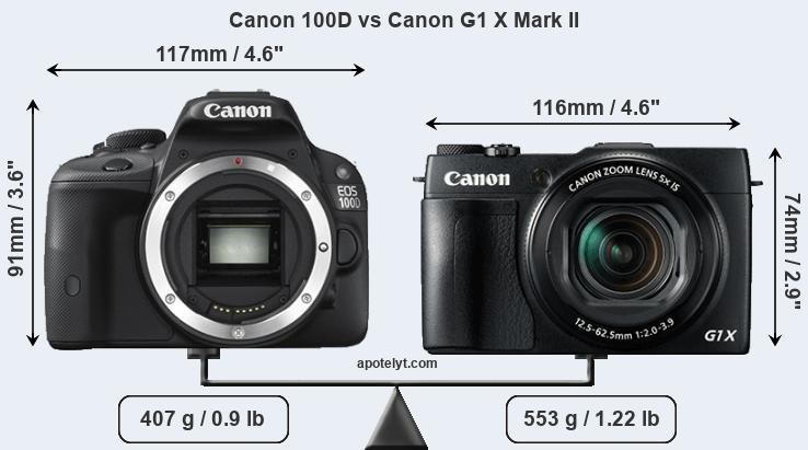 Compare Canon 100D vs Canon G1 X Mark II