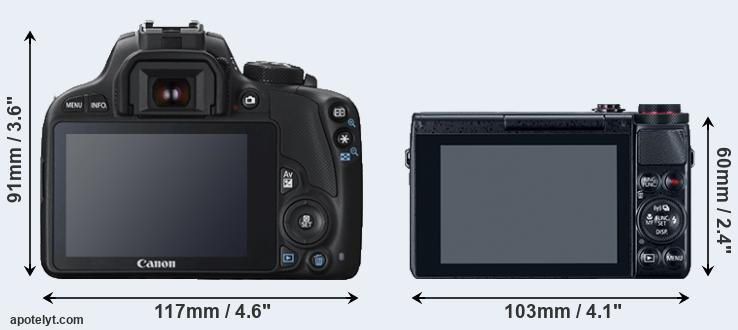 100D and G7X rear side