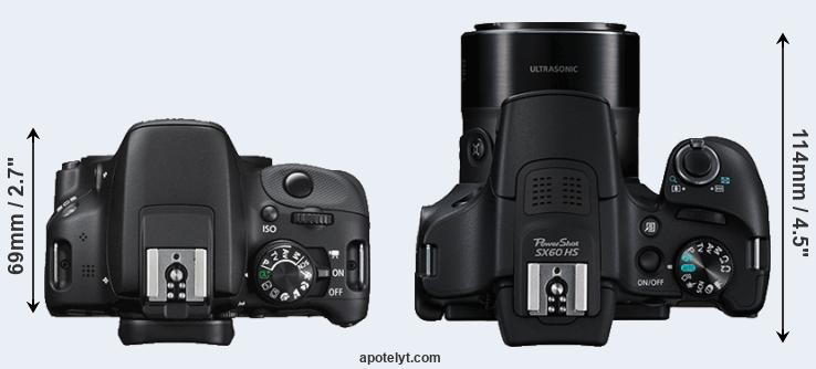 100D versus SX60 top view