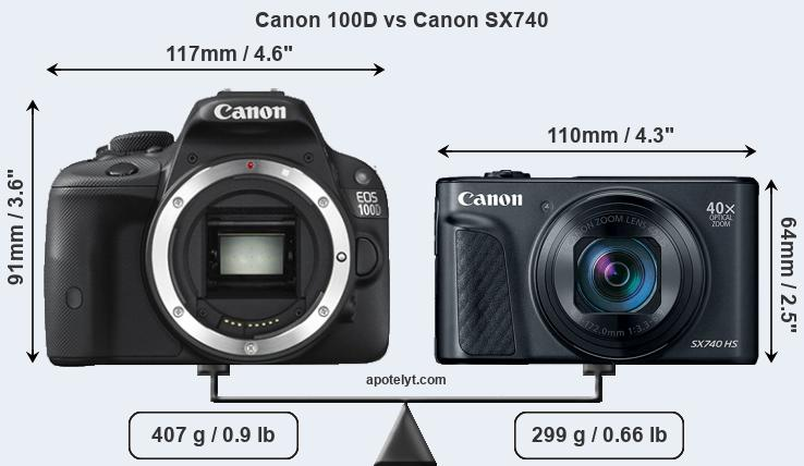 Compare Canon 100D and Canon SX740