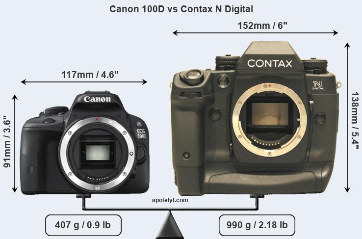 Size Canon 100D vs Contax N Digital