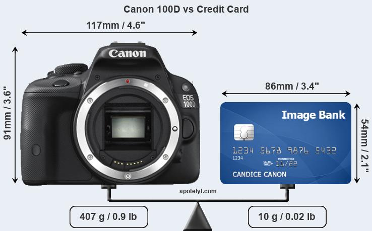 Canon 100D vs credit card front