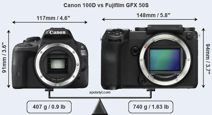 Compare Canon 100D and Fujifilm GFX 50S