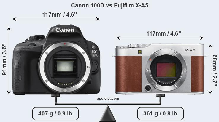 Compare Canon 100D and Fujifilm X-A5