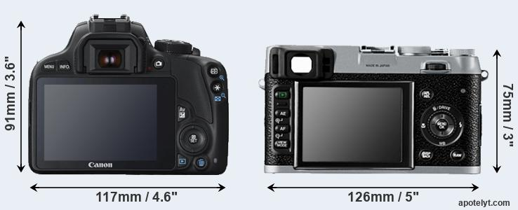100D and X100 rear side