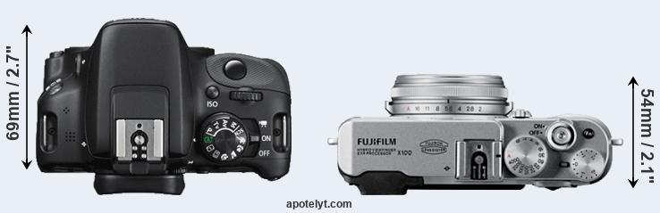 100D versus X100 top view
