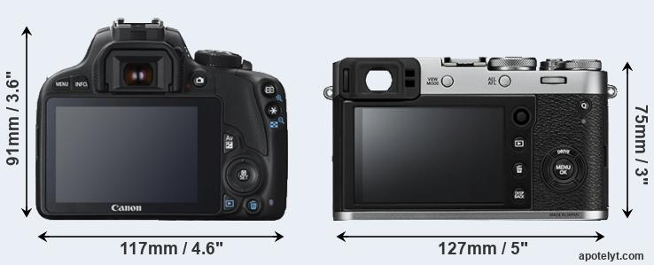 100D and X100F rear side