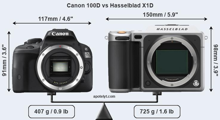 Compare Canon 100D and Hasselblad X1D