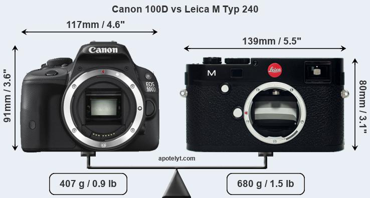Size Canon 100D vs Leica M Typ 240
