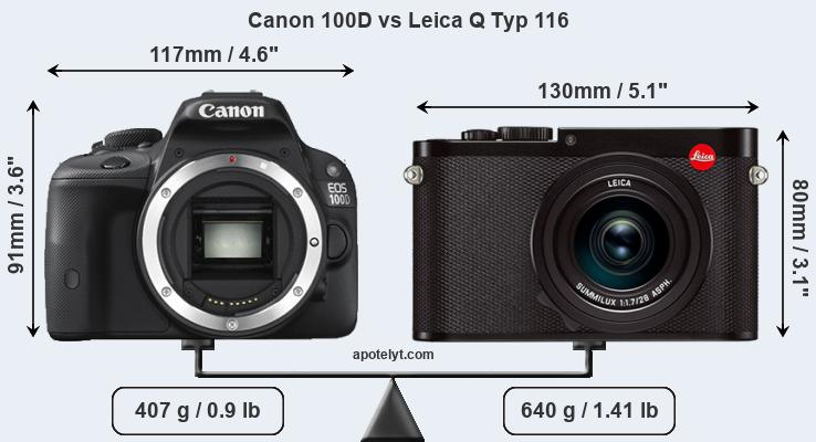 Compare Canon 100D and Leica Q Typ 116