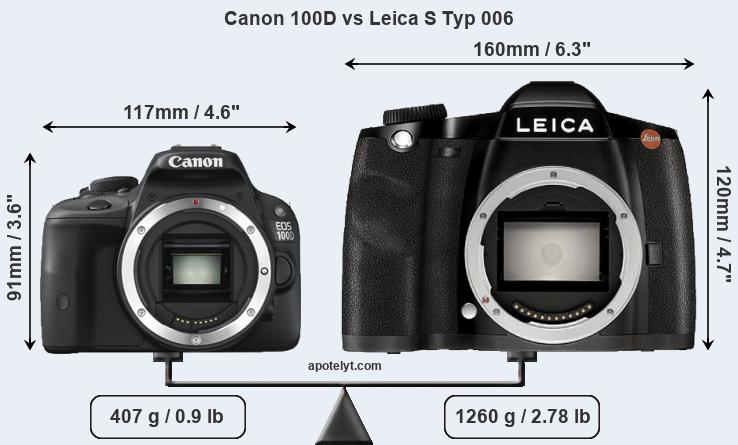 Size Canon 100D vs Leica S Typ 006