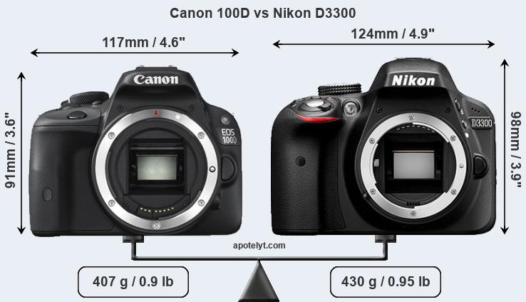 Compare Canon 100D and Nikon D3300